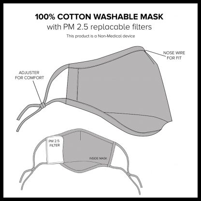 Facemask Info